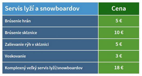cennik-servis-lyzi-snowboardov-forgi